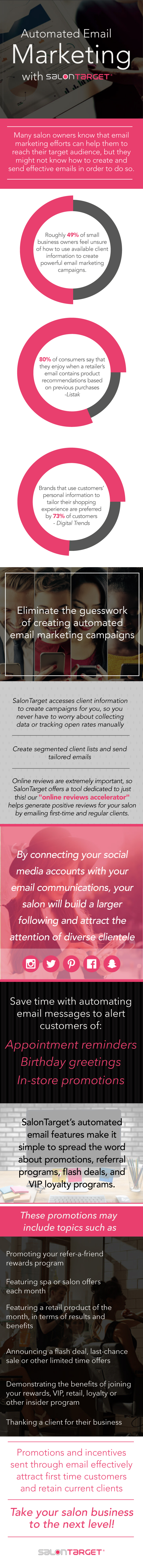 Salon Target Email Marketing